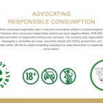 Mission/Vision/Values & corporate messaging for Heineken Myanmar